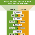 Health and safety statistics thumb